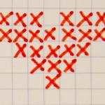 punto croce schemi cuore